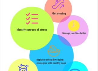 Techniques to overcome stress