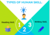 TYPES OF HUMAN SKILL FINAL