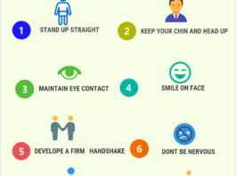 8 WAYS TO APPEAR CONFIDENT
