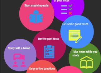 Tips For Exam Preparation