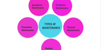 Types of Maintenance