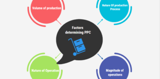 Factors Determining Production Planning and Control