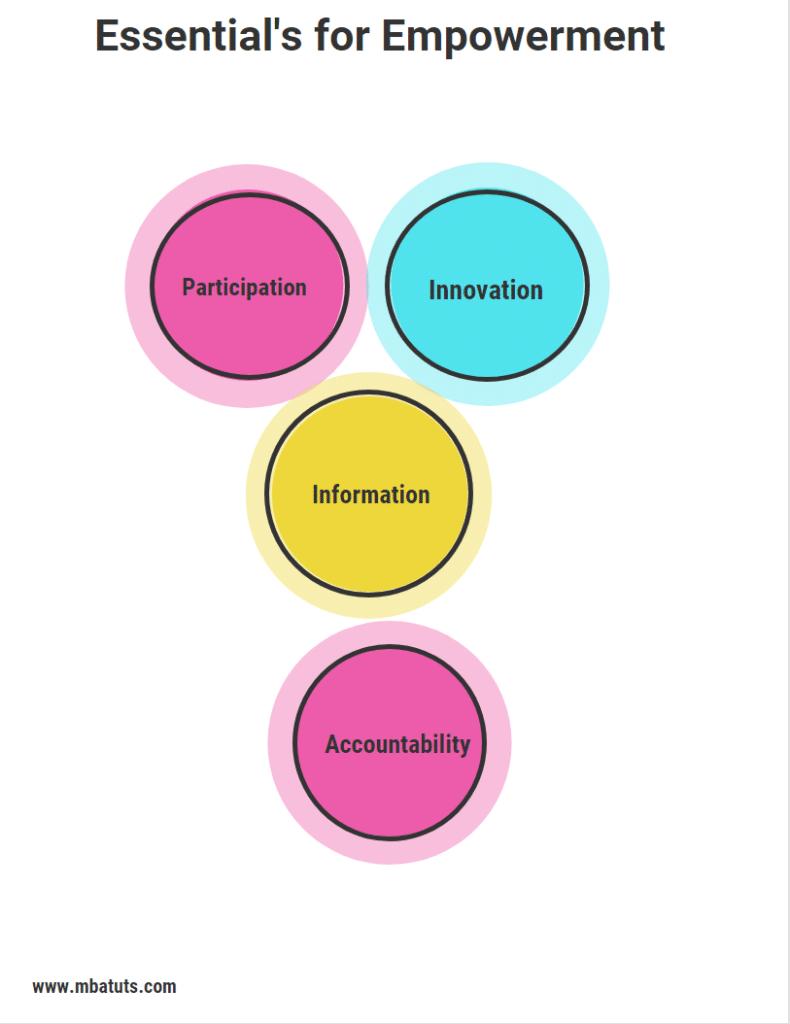 Essentials for empowerment