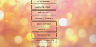 STEPS IN SELECTION PROCESS